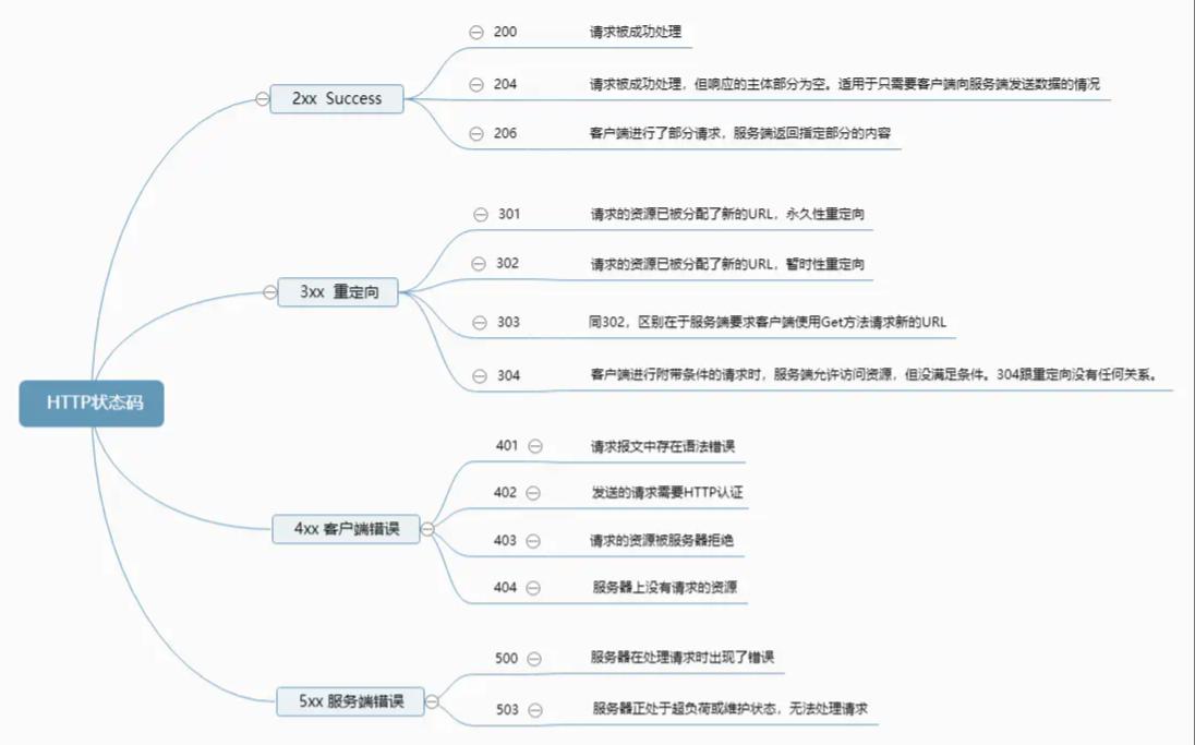 WeChate9a48d4ffebfbf71f6ed7388c6e4867d.png