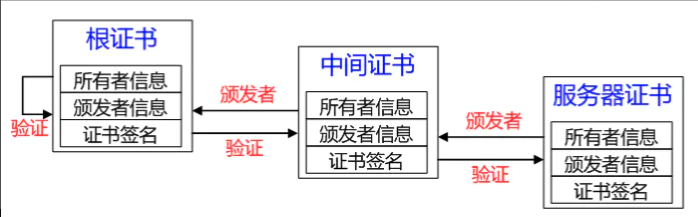 WeChat93fa5114e25b3a2f18b131be60d595c3.png